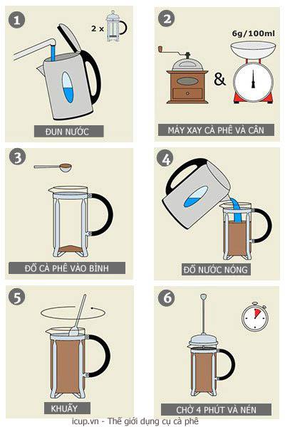 Hướng dẫn pha cà phê French Press đơn giản