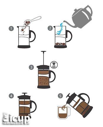 Bình pha cà phê French Press có nguyên lý đơn giản