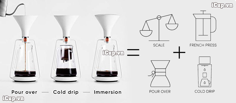 GINA - GOAT STORY THIẾT BỊ PHA POUR OVER : COLD DRIP: FRENCH PRESS: CÂN 4 TRONG 1