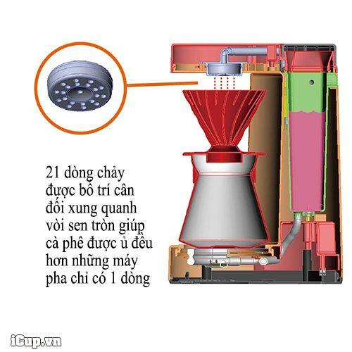 Máy pha cà phê Hario EVCM-5TB với 21 đường pour over ổn định