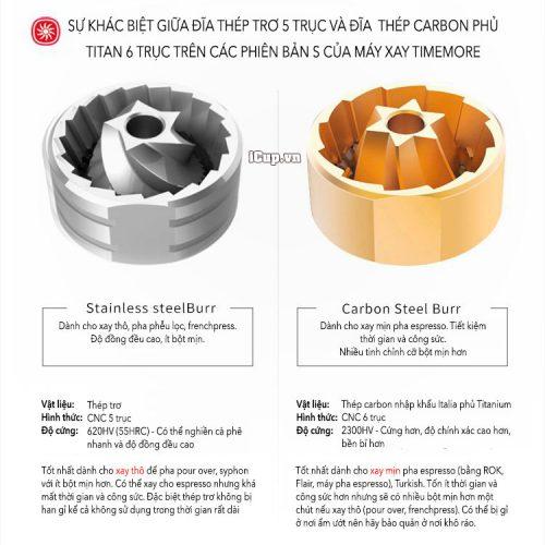 Sự khác biệt giữa đĩa thép thường và đĩa carbon phủ titanimum 6 trục trên các phiên bản S của máy xay Timemore