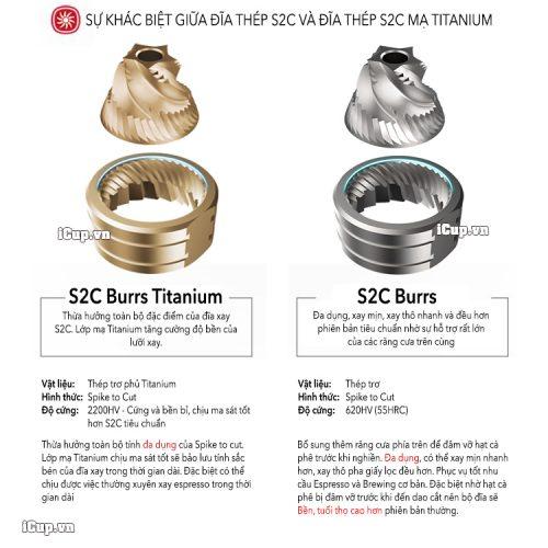 Sự khác biệt giữa đĩa thép S2C và S2C Titanium của Timemore