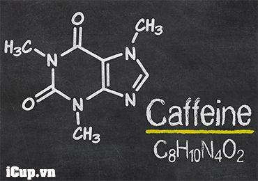 Cafein là gì